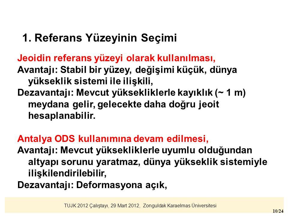 TUJK 2012 Çalıştayı, 29 Mart 2012, Zonguldak Karaelmas Üniversitesi 10/24 Jeoidin referans yüzeyi olarak kullanılması, Avantajı: Stabil bir yüzey, değ