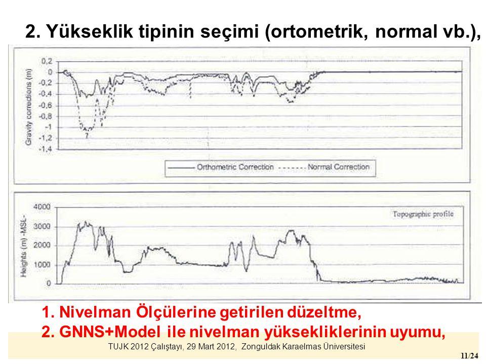 TUJK 2012 Çalıştayı, 29 Mart 2012, Zonguldak Karaelmas Üniversitesi 11/24 1. Nivelman Ölçülerine getirilen düzeltme, 2. GNNS+Model ile nivelman yüksek