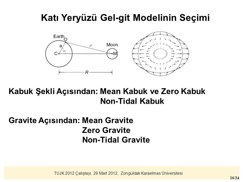 TUJK 2012 Çalıştayı, 29 Mart 2012, Zonguldak Karaelmas Üniversitesi 16/24 Katı Yeryüzü Gel-git Modelinin Seçimi Kabuk Şekli Açısından: Mean Kabuk ve Z