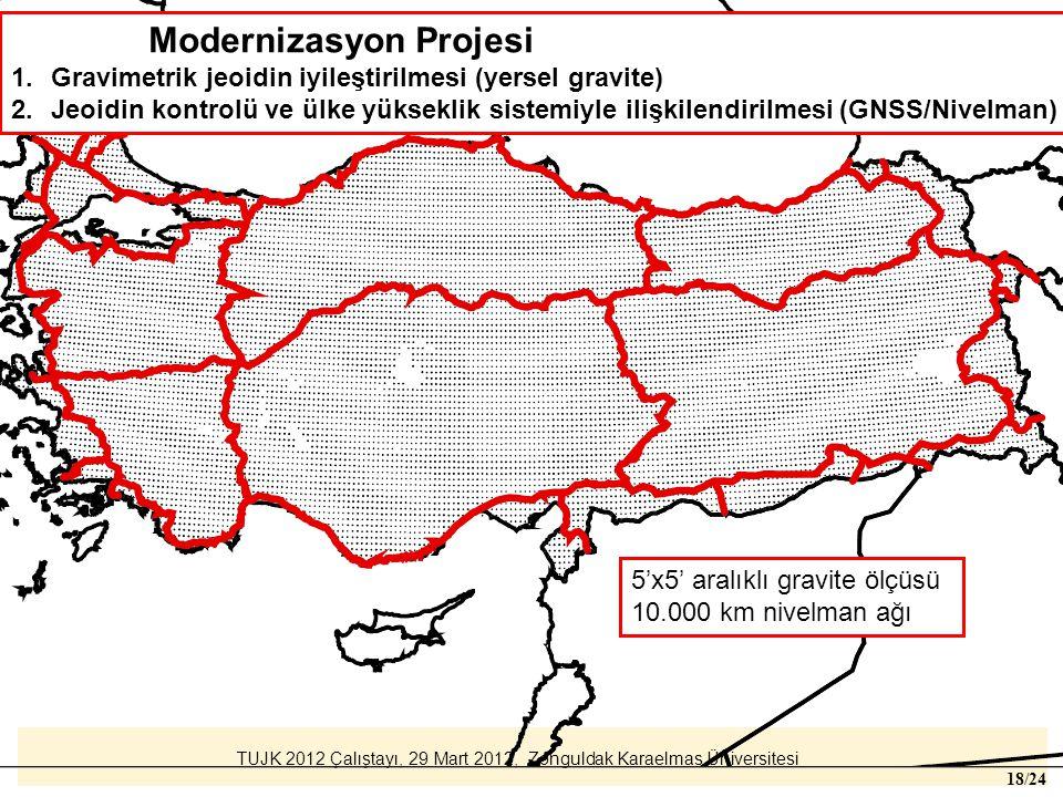 TUJK 2012 Çalıştayı, 29 Mart 2012, Zonguldak Karaelmas Üniversitesi 18/24 Modernizasyon Projesi 1.Gravimetrik jeoidin iyileştirilmesi (yersel gravite)
