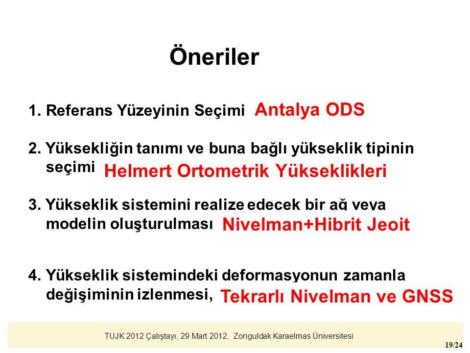 TUJK 2012 Çalıştayı, 29 Mart 2012, Zonguldak Karaelmas Üniversitesi 19/24 1.Referans Yüzeyinin Seçimi (Wo (jeoit) veya ODS), 2. Yüksekliğin tanımı ve