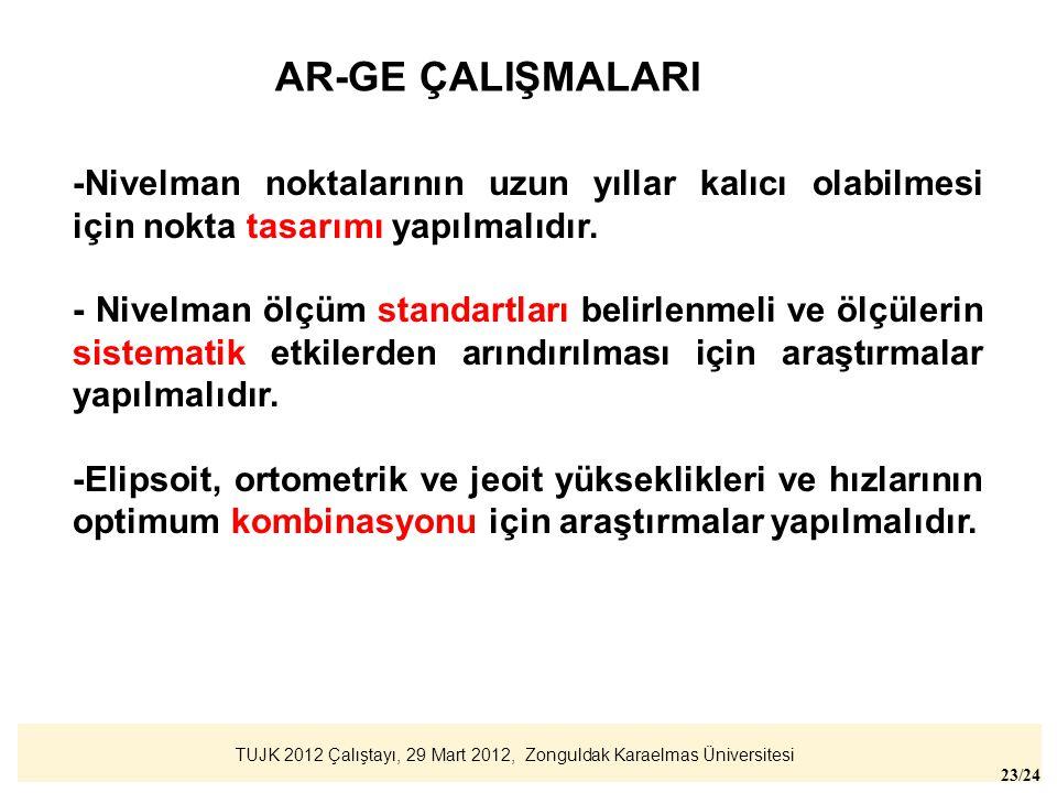 TUJK 2012 Çalıştayı, 29 Mart 2012, Zonguldak Karaelmas Üniversitesi 23/24 AR-GE ÇALIŞMALARI -Nivelman noktalarının uzun yıllar kalıcı olabilmesi için