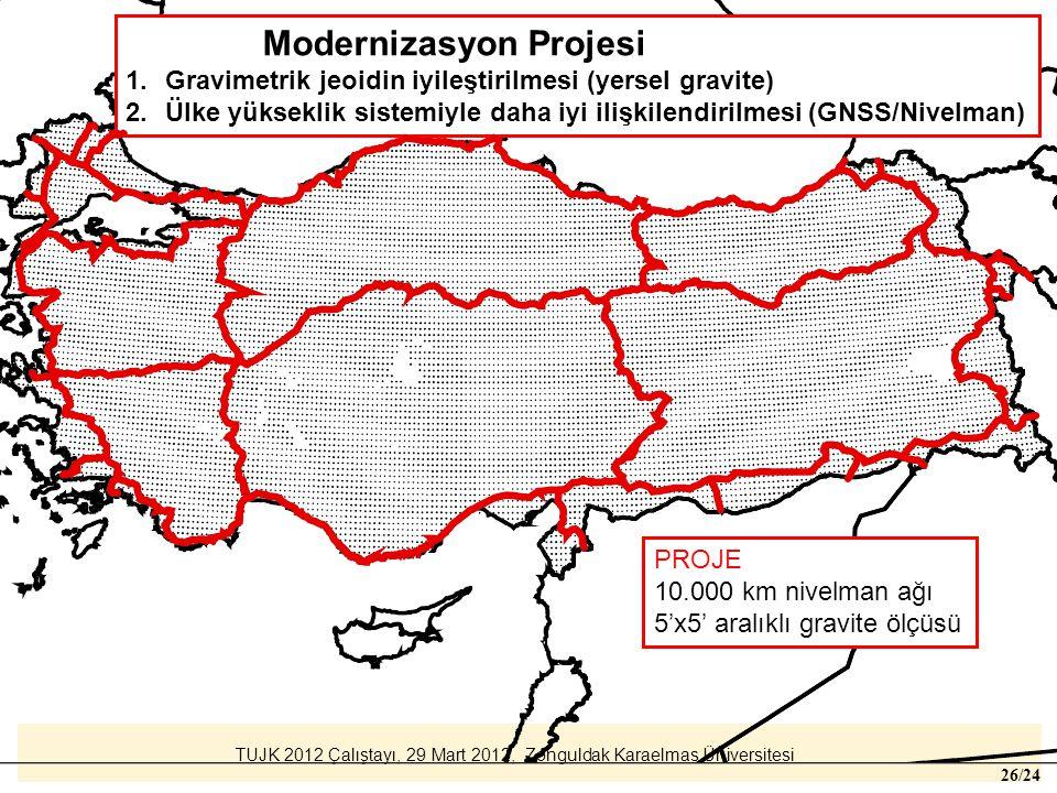 TUJK 2012 Çalıştayı, 29 Mart 2012, Zonguldak Karaelmas Üniversitesi 26/24 Modernizasyon Projesi 1.Gravimetrik jeoidin iyileştirilmesi (yersel gravite)