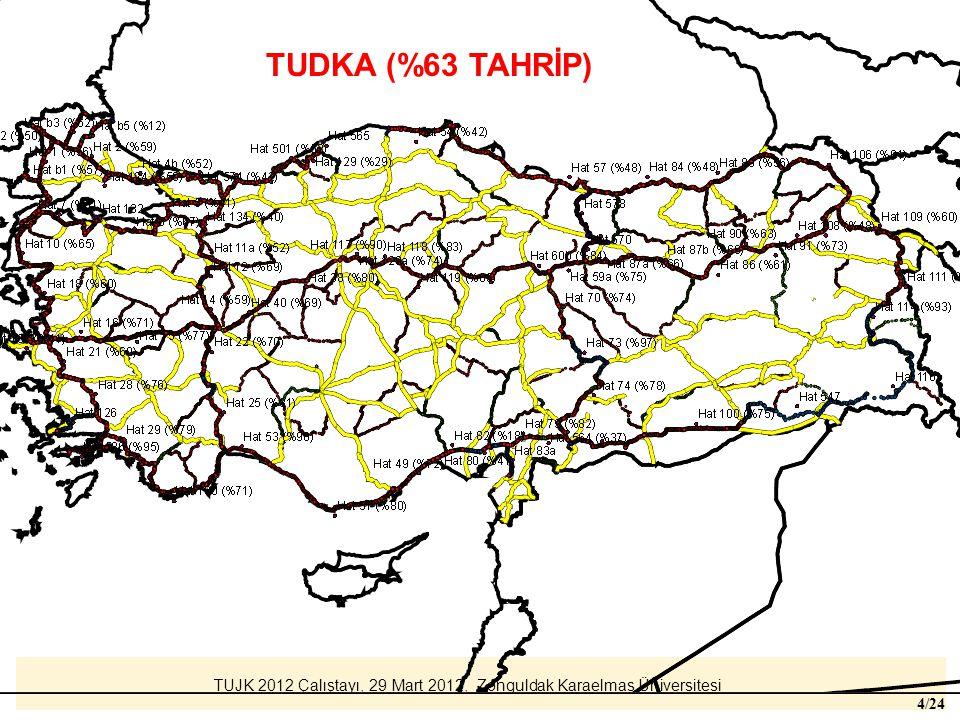 TUJK 2012 Çalıştayı, 29 Mart 2012, Zonguldak Karaelmas Üniversitesi 15/24 jeoit Yeryüzü.