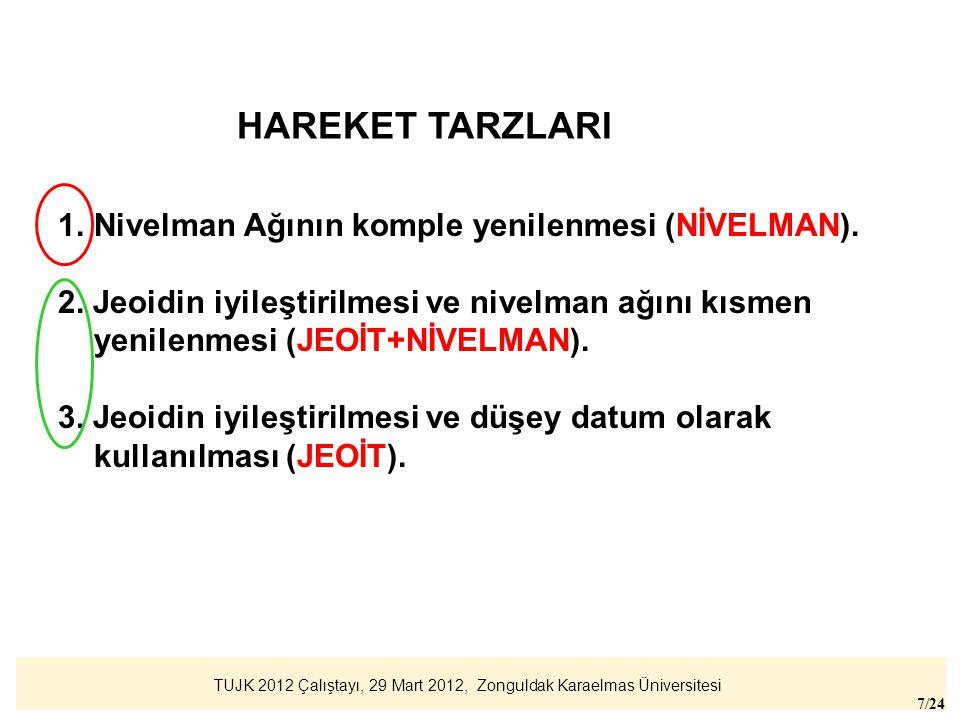 TUJK 2012 Çalıştayı, 29 Mart 2012, Zonguldak Karaelmas Üniversitesi 18/24 Modernizasyon Projesi 1.Gravimetrik jeoidin iyileştirilmesi (yersel gravite) 2.Jeoidin kontrolü ve ülke yükseklik sistemiyle ilişkilendirilmesi (GNSS/Nivelman) 5'x5' aralıklı gravite ölçüsü 10.000 km nivelman ağı