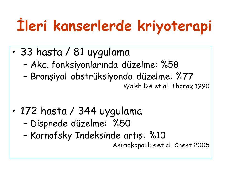 İleri kanserlerde kriyoterapi 33 hasta / 81 uygulama –Akc. fonksiyonlarında düzelme: %58 –Bronşiyal obstrüksiyonda düzelme: %77 Walsh DA et al. Thorax