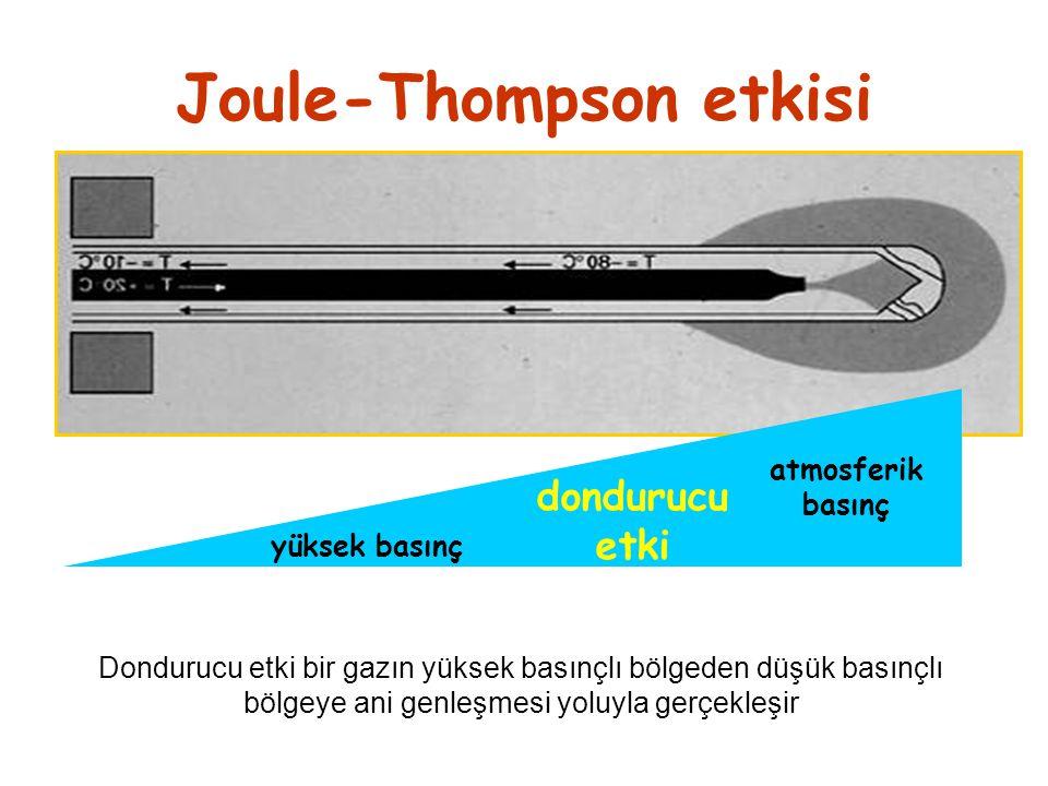 Joule-Thompson etkisi yüksek basınç atmosferik basınç dondurucu etki Dondurucu etki bir gazın yüksek basınçlı bölgeden düşük basınçlı bölgeye ani genl