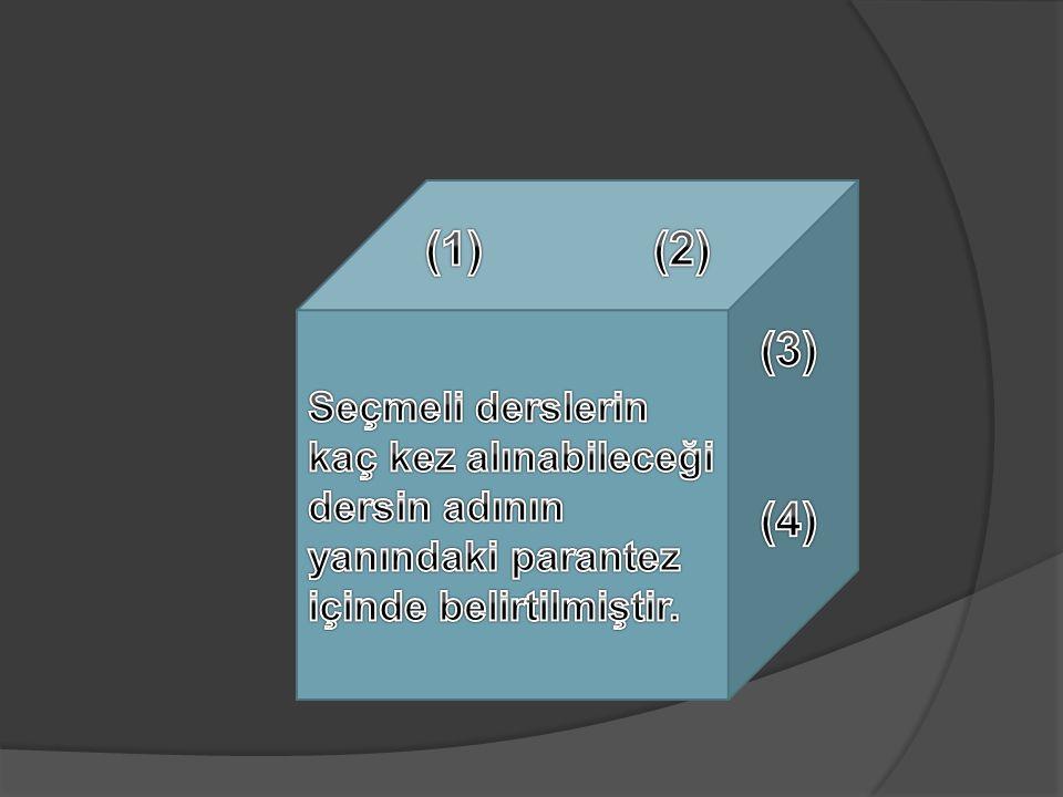 LYS'ler  LYS 1: Matematik sınavı (Matematik-Geometri)  LYS 2: Fen bilimleri sınavı (Fizik-Kimya-Biyoloji)  LYS 3: Edebiyat – Coğrafya sınavı  LYS 4: Sosyal Bilimler sınavı (psikoloji, sosyoloji, mantık ve Din Kültürü)  LYS 5: Yabancı Dil sınavı (İng.