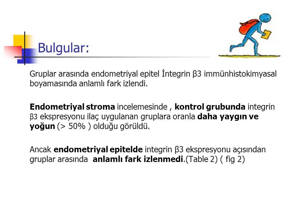 Bulgular: Gruplar arasında endometriyal epitel İntegrin β3 immünhistokimyasal boyamasında anlamlı fark izlendi. Endometriyal stroma incelemesinde, kon