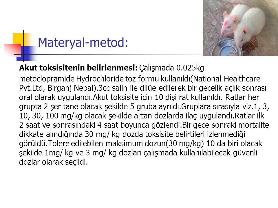 Materyal-metod: Akut toksisitenin belirlenmesi: Çalışmada 0.025kg metoclopramide Hydrochloride toz formu kullanıldı(National Healthcare Pvt.Ltd, Birga