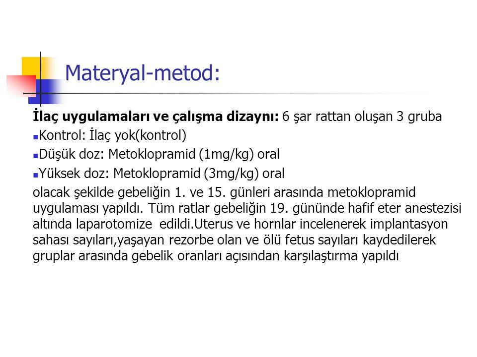 Materyal-metod: İlaç uygulamaları ve çalışma dizaynı: 6 şar rattan oluşan 3 gruba Kontrol: İlaç yok(kontrol) Düşük doz: Metoklopramid (1mg/kg) oral Yü