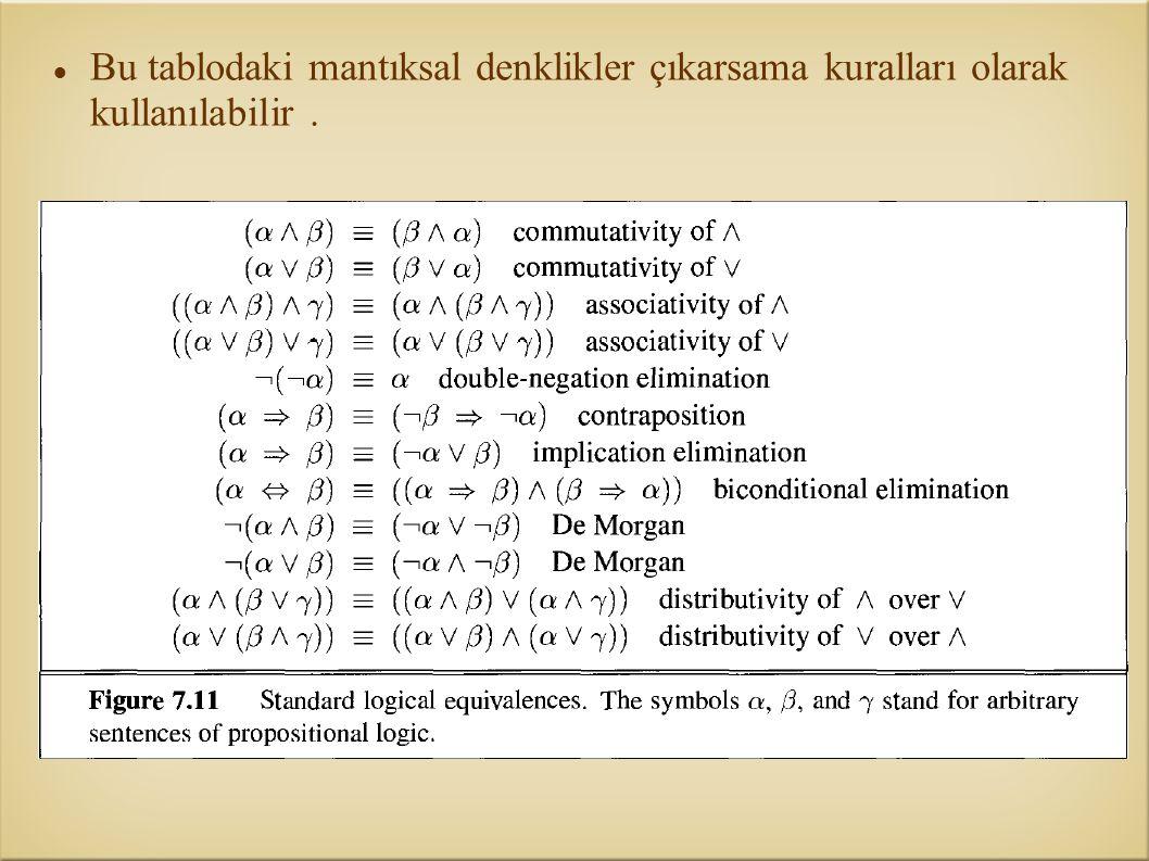 Bu tablodaki mantıksal denklikler çıkarsama kuralları olarak kullanılabilir.