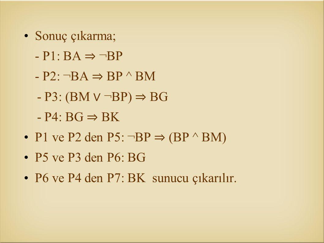 Sonuç çıkarma; - P1: BA ⇒ ¬BP - P2: ¬BA ⇒ BP ^ BM - P3: (BM ∨ ¬BP) ⇒ BG - P4: BG ⇒ BK P1 ve P2 den P5: ¬BP ⇒ (BP ^ BM) P5 ve P3 den P6: BG P6 ve P4 de