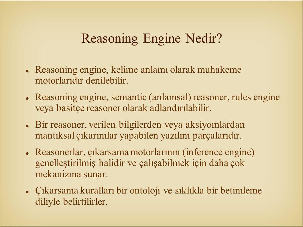 Reasoning Engine Nedir? Reasoning engine, kelime anlamı olarak muhakeme motorlarıdır denilebilir. Reasoning engine, semantic (anlamsal) reasoner, rule
