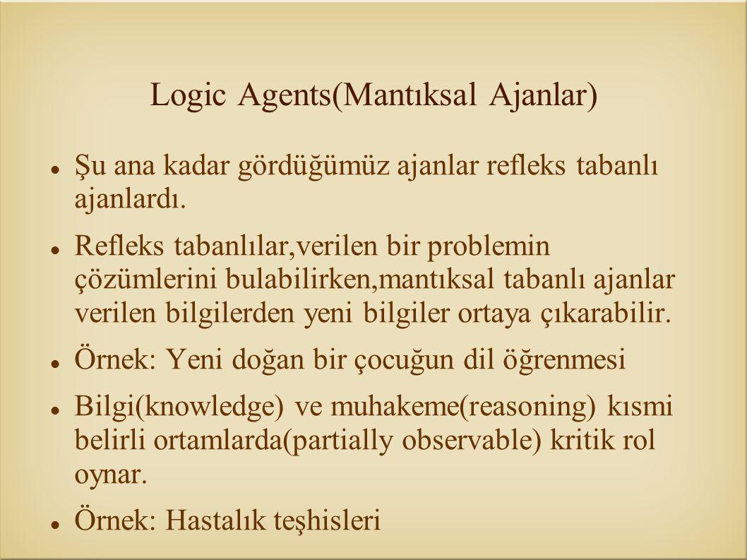 Logic Agents(Mantıksal Ajanlar) Şu ana kadar gördüğümüz ajanlar refleks tabanlı ajanlardı. Refleks tabanlılar,verilen bir problemin çözümlerini bulabi