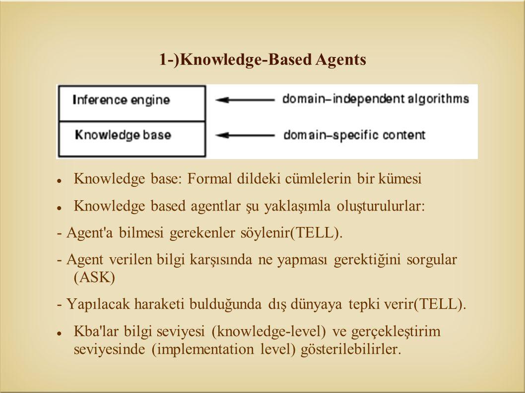Knowledge base: Formal dildeki cümlelerin bir kümesi Knowledge based agentlar şu yaklaşımla oluşturulurlar: - Agent'a bilmesi gerekenler söylenir(TELL