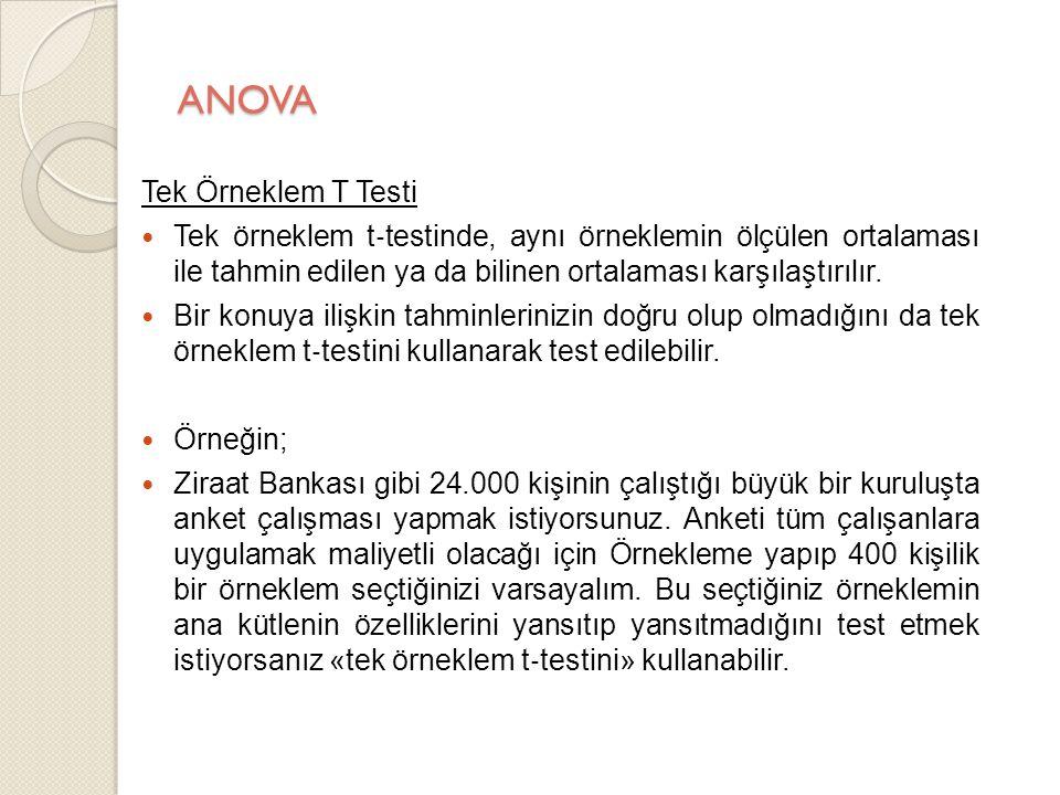 ANOVA Tek Örneklem t ‐ testi yaptığınız tahminin belirli bir anlamlılık düzeyinde doğru olup olmadığı gösterir.