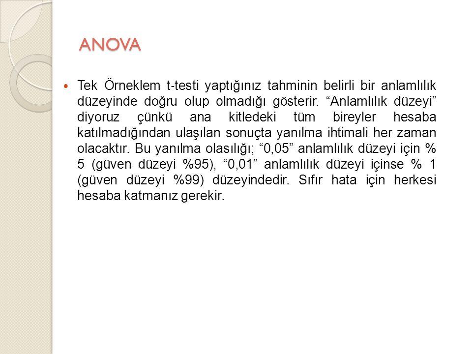 ANOVA Bağımsız İki Örneklem T Testi Tek örneklem t testinden farklı olarak iki ayrı grubun ortalamaları karşılaştırılır.