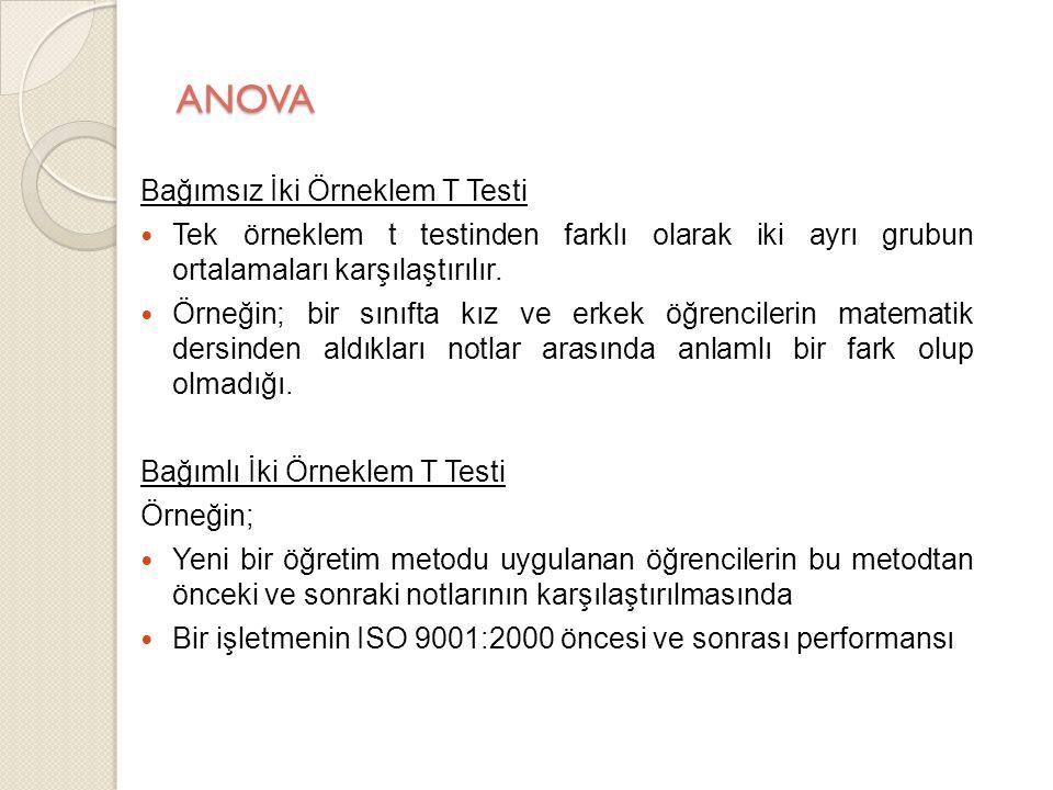 ANOVA İki farklı grup arasında karşılaştırma yapmamız gerektiğinde t testini kullanırız.