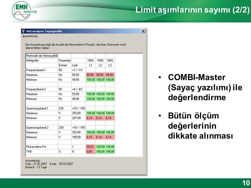 Kontakt | Version © 2012 Limit aşımlarının sayımı (2/2) COMBI-Master (Sayaç yazılımı) ile değerlendirme Bütün ölçüm değerlerinin dikkate alınması 10