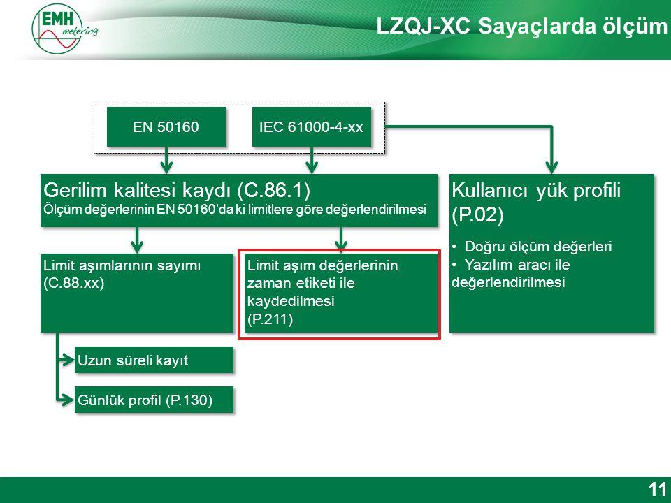 Kontakt | Version © 2012 LZQJ-XC Sayaçlarda ölçüm 11 EN 50160 IEC 61000-4-xx Gerilim kalitesi kaydı (C.86.1) Ölçüm değerlerinin EN 50160'da ki limitlere göre değerlendirilmesi Gerilim kalitesi kaydı (C.86.1) Ölçüm değerlerinin EN 50160'da ki limitlere göre değerlendirilmesi Limit aşımlarının sayımı (C.88.xx) Limit aşımlarının sayımı (C.88.xx) Limit aşım değerlerinin zaman etiketi ile kaydedilmesi (P.211) Limit aşım değerlerinin zaman etiketi ile kaydedilmesi (P.211) Kullanıcı yük profili (P.02) Doğru ölçüm değerleri Yazılım aracı ile değerlendirilmesi Kullanıcı yük profili (P.02) Doğru ölçüm değerleri Yazılım aracı ile değerlendirilmesi Uzun süreli kayıt Günlük profil (P.130)