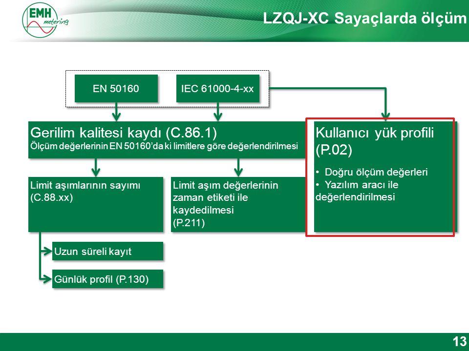 Kontakt | Version © 2012 LZQJ-XC Sayaçlarda ölçüm 13 EN 50160 IEC 61000-4-xx Gerilim kalitesi kaydı (C.86.1) Ölçüm değerlerinin EN 50160'da ki limitlere göre değerlendirilmesi Gerilim kalitesi kaydı (C.86.1) Ölçüm değerlerinin EN 50160'da ki limitlere göre değerlendirilmesi Limit aşımlarının sayımı (C.88.xx) Limit aşımlarının sayımı (C.88.xx) Limit aşım değerlerinin zaman etiketi ile kaydedilmesi (P.211) Limit aşım değerlerinin zaman etiketi ile kaydedilmesi (P.211) Kullanıcı yük profili (P.02) Doğru ölçüm değerleri Yazılım aracı ile değerlendirilmesi Kullanıcı yük profili (P.02) Doğru ölçüm değerleri Yazılım aracı ile değerlendirilmesi Uzun süreli kayıt Günlük profil (P.130)
