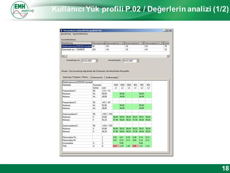 Kontakt | Version © 2012 Kullanıcı Yük profili P.02 / Değerlerin analizi (1/2) 18