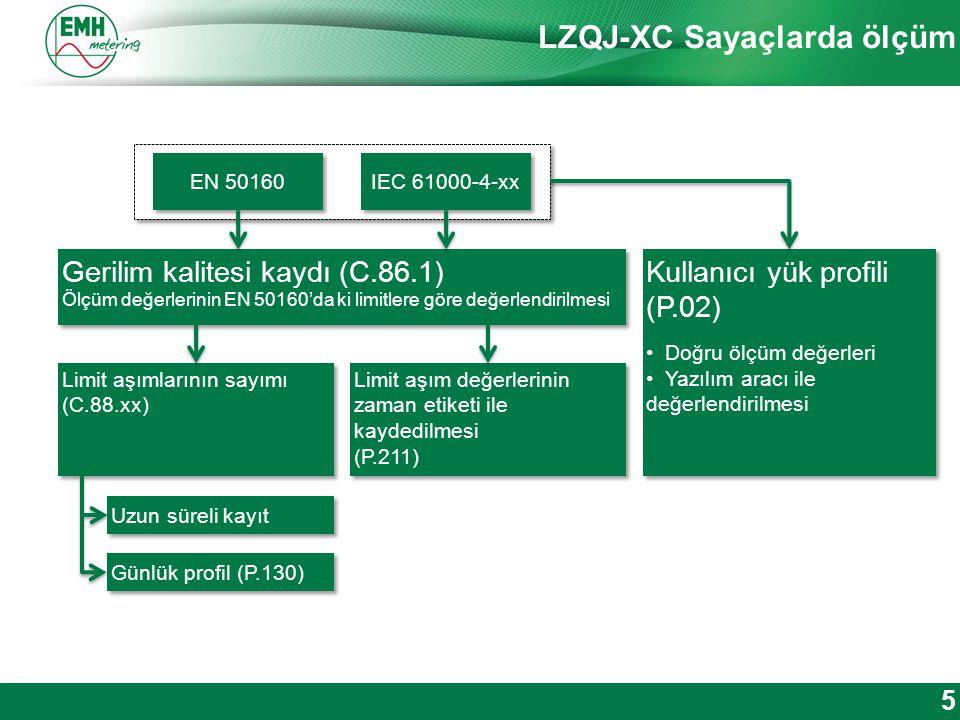 Kontakt | Version © 2012 LZQJ-XC Sayaçlarda ölçüm 5 EN 50160 IEC 61000-4-xx Gerilim kalitesi kaydı (C.86.1) Ölçüm değerlerinin EN 50160'da ki limitlere göre değerlendirilmesi Gerilim kalitesi kaydı (C.86.1) Ölçüm değerlerinin EN 50160'da ki limitlere göre değerlendirilmesi Limit aşımlarının sayımı (C.88.xx) Limit aşımlarının sayımı (C.88.xx) Limit aşım değerlerinin zaman etiketi ile kaydedilmesi (P.211) Limit aşım değerlerinin zaman etiketi ile kaydedilmesi (P.211) Kullanıcı yük profili (P.02) Doğru ölçüm değerleri Yazılım aracı ile değerlendirilmesi Kullanıcı yük profili (P.02) Doğru ölçüm değerleri Yazılım aracı ile değerlendirilmesi Uzun süreli kayıt Günlük profil (P.130)