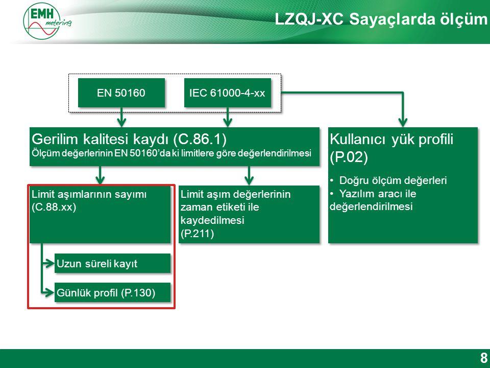 Kontakt | Version © 2012 LZQJ-XC Sayaçlarda ölçüm 8 EN 50160 IEC 61000-4-xx Gerilim kalitesi kaydı (C.86.1) Ölçüm değerlerinin EN 50160'da ki limitlere göre değerlendirilmesi Gerilim kalitesi kaydı (C.86.1) Ölçüm değerlerinin EN 50160'da ki limitlere göre değerlendirilmesi Limit aşımlarının sayımı (C.88.xx) Limit aşımlarının sayımı (C.88.xx) Limit aşım değerlerinin zaman etiketi ile kaydedilmesi (P.211) Limit aşım değerlerinin zaman etiketi ile kaydedilmesi (P.211) Kullanıcı yük profili (P.02) Doğru ölçüm değerleri Yazılım aracı ile değerlendirilmesi Kullanıcı yük profili (P.02) Doğru ölçüm değerleri Yazılım aracı ile değerlendirilmesi Uzun süreli kayıt Günlük profil (P.130)