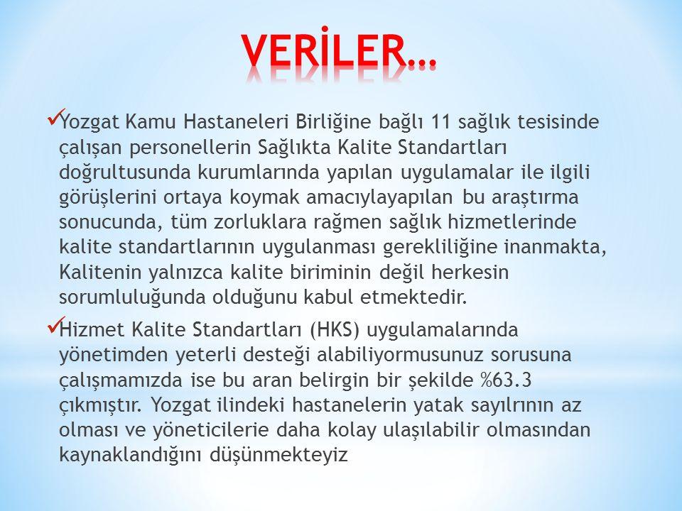 Yozgat Kamu Hastaneleri Birliğine bağlı 11 sağlık tesisinde çalışan personellerin Sağlıkta Kalite Standartları doğrultusunda kurumlarında yapılan uygu