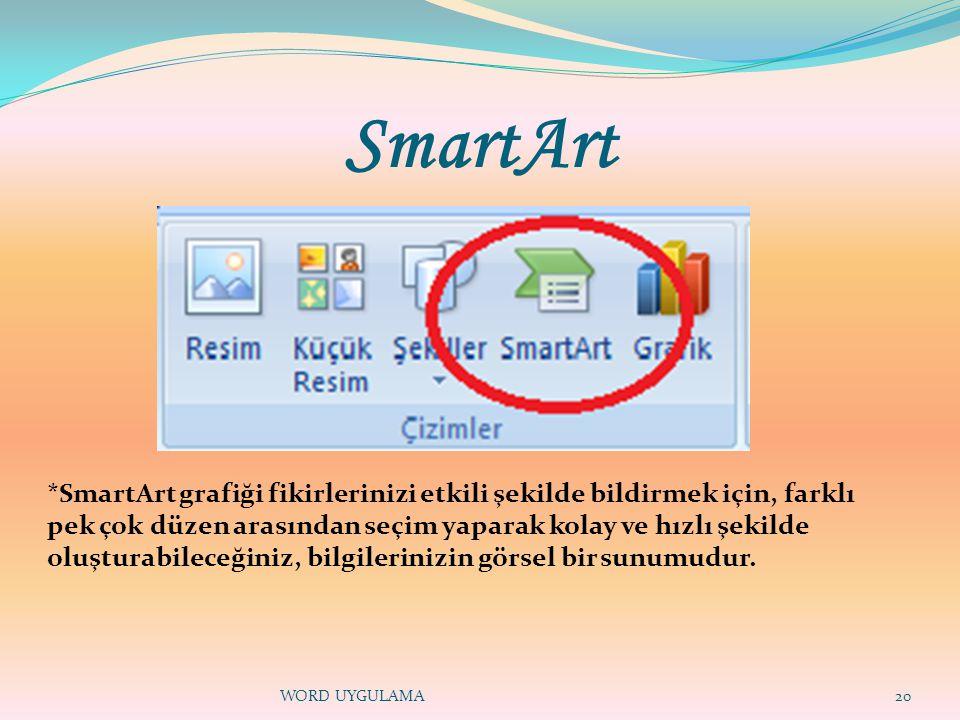 SmartArt 20 *SmartArt grafiği fikirlerinizi etkili şekilde bildirmek için, farklı pek çok düzen arasından seçim yaparak kolay ve hızlı şekilde oluşturabileceğiniz, bilgilerinizin görsel bir sunumudur.