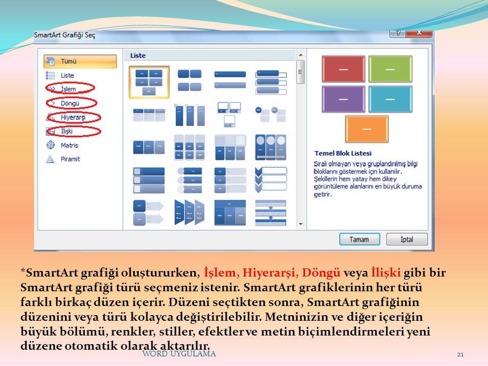 21 *SmartArt grafiği oluştururken, İşlem, Hiyerarşi, Döngü veya İlişki gibi bir SmartArt grafiği türü seçmeniz istenir.