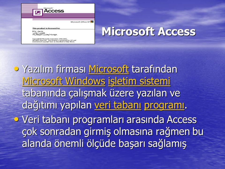 Microsoft Access Microsoft Access Yazılım firması Microsoft tarafından Microsoft Windows işletim sistemi tabanında çalışmak üzere yazılan ve dağıtımı