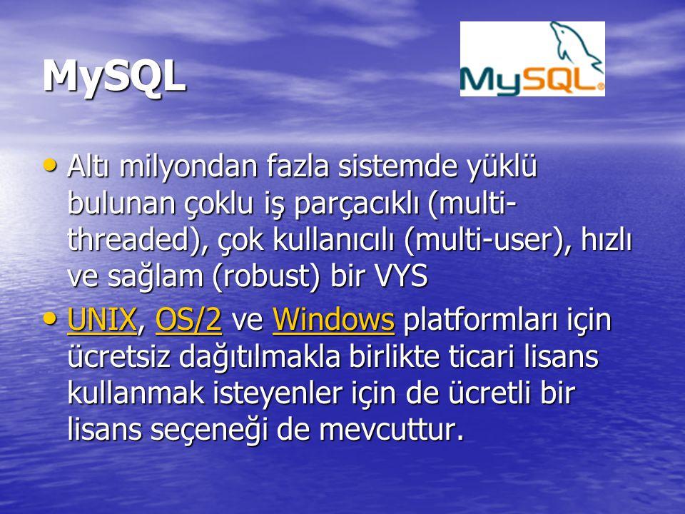 MySQL Altı milyondan fazla sistemde yüklü bulunan çoklu iş parçacıklı (multi- threaded), çok kullanıcılı (multi-user), hızlı ve sağlam (robust) bir VY
