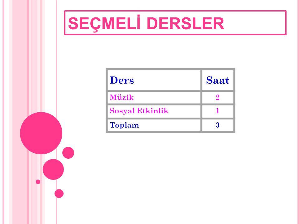 SEÇMELİ DERSLER DersSaat Müzik2 Sosyal Etkinlik1 Toplam3