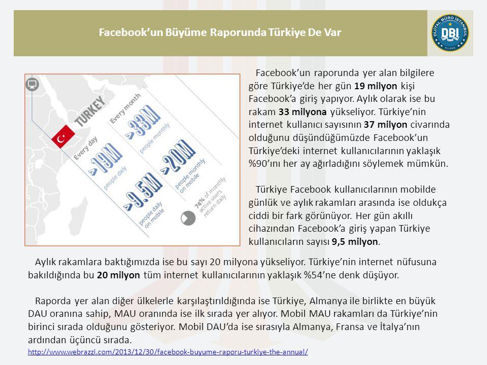 http://www.webrazzi.com/2013/12/30/facebook-buyume-raporu-turkiye-the-annual/ Facebook'un Büyüme Raporunda Türkiye De Var Facebook'un raporunda yer al