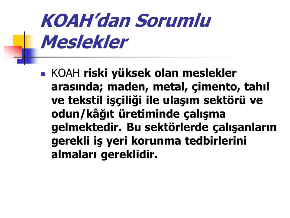 KOAH'dan Sorumlu Meslekler KOAH riski yüksek olan meslekler arasında; maden, metal, çimento, tahıl ve tekstil işçiliği ile ulaşım sektörü ve odun/kâğıt üretiminde çalışma gelmektedir.