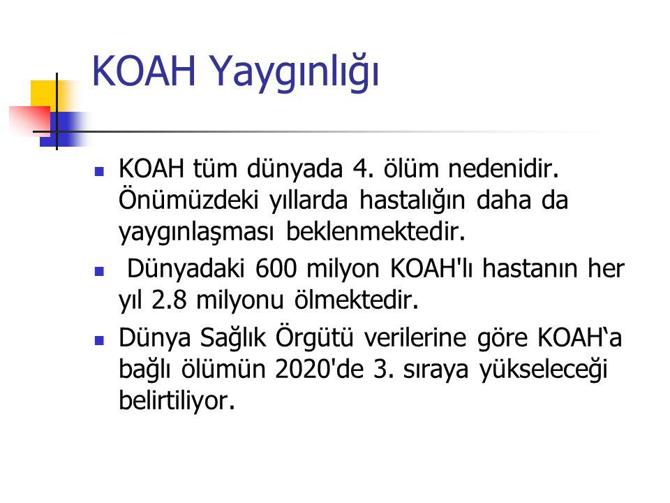 KOAH Yaygınlığı KOAH tüm dünyada 4.ölüm nedenidir.