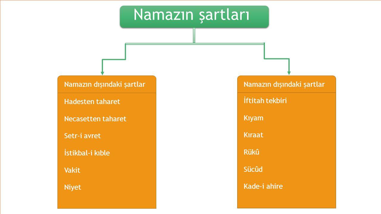 Abdest, boy abdesti (gusül) ve teyemmüm Namaza hazırlık şartlarından en önemlisi temizliktir.