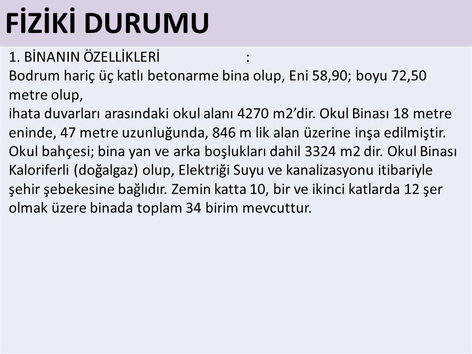 FİZİKİ DURUMU 1.