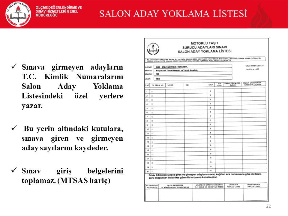 22 SALON ADAY YOKLAMA LİSTESİ Sınava girmeyen adayların T.C.