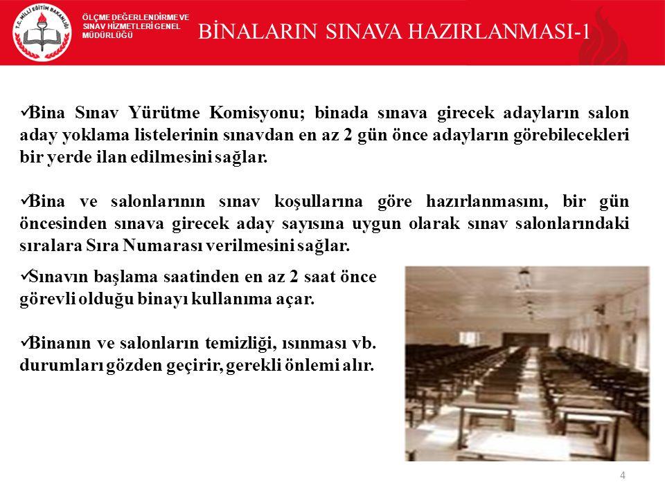 4 BİNALARIN SINAVA HAZIRLANMASI-1 Bina Sınav Yürütme Komisyonu; binada sınava girecek adayların salon aday yoklama listelerinin sınavdan en az 2 gün önce adayların görebilecekleri bir yerde ilan edilmesini sağlar.