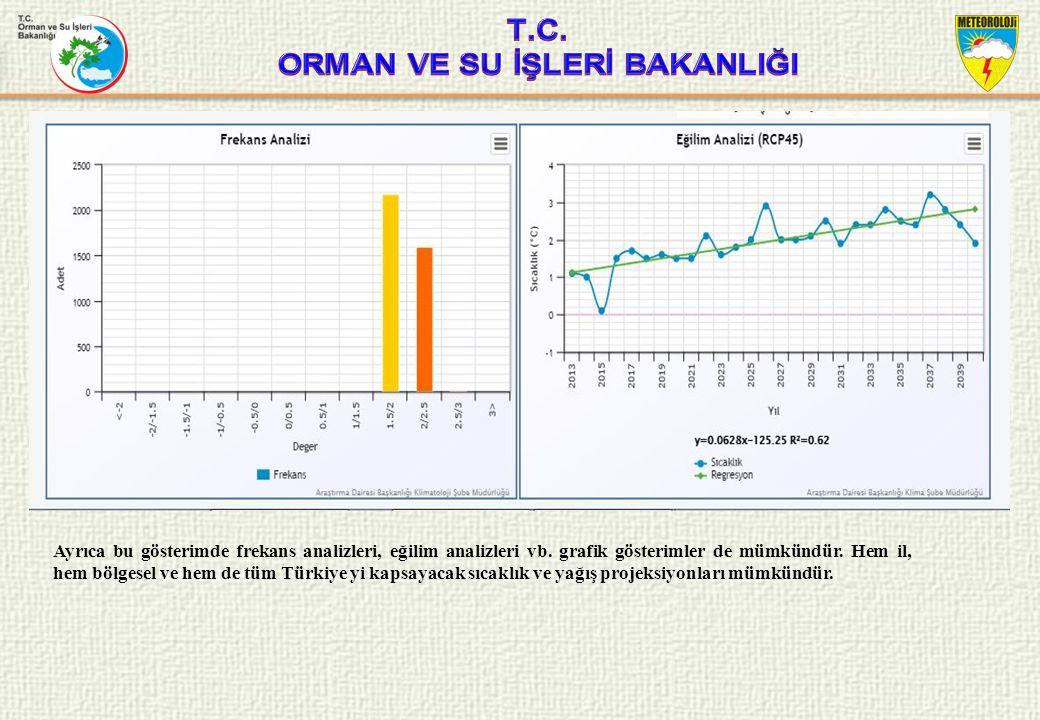 Ayrıca bu gösterimde frekans analizleri, eğilim analizleri vb.