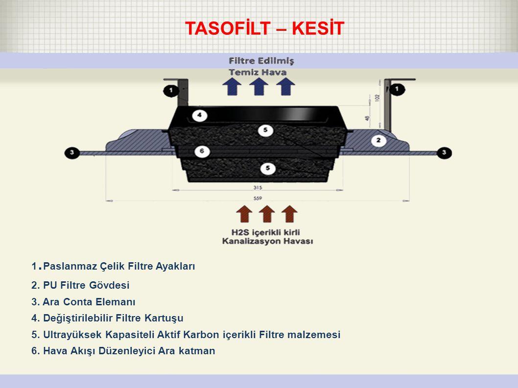 ● TASOFİLT – KESİT 1.Paslanmaz Çelik Filtre Ayakları 2.