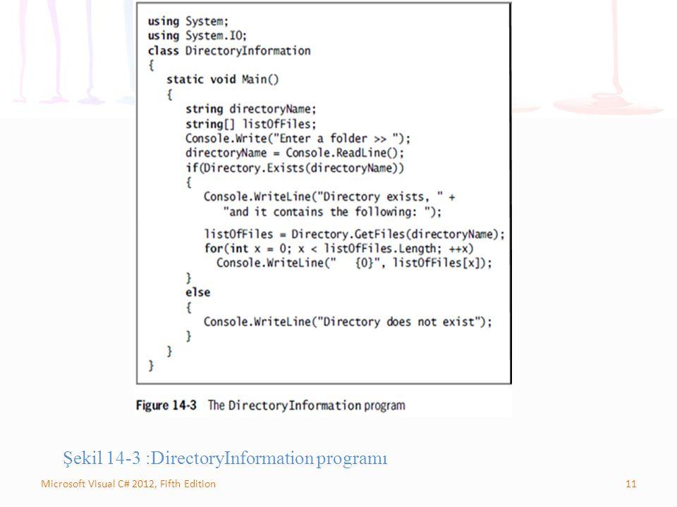 11Microsoft Visual C# 2012, Fifth Edition Şekil 14-3 :DirectoryInformation programı