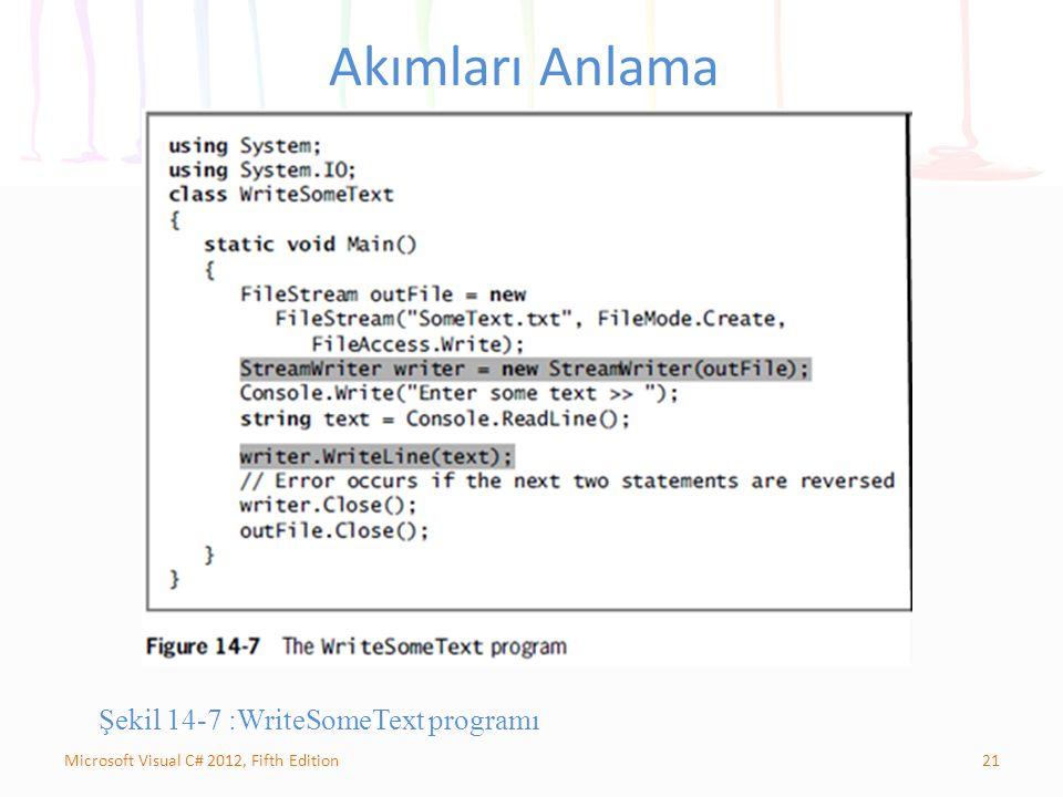 21Microsoft Visual C# 2012, Fifth Edition Akımları Anlama Şekil 14-7 :WriteSomeText programı