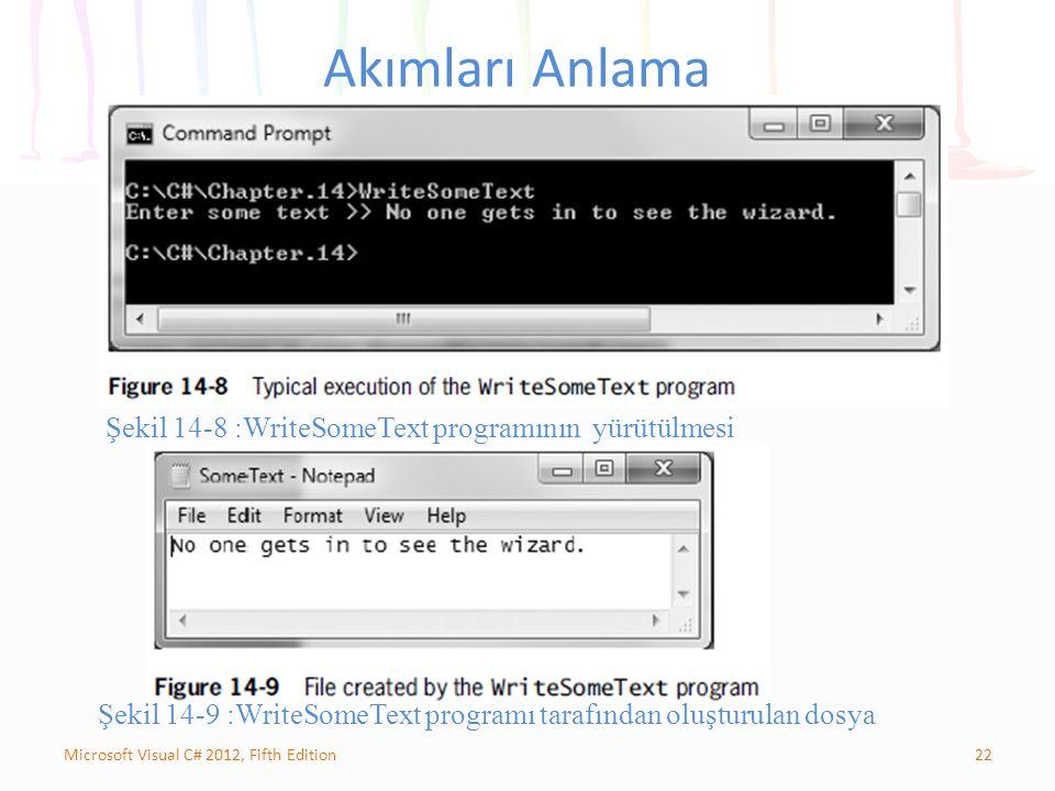 22Microsoft Visual C# 2012, Fifth Edition Akımları Anlama Şekil 14-9 :WriteSomeText programı tarafından oluşturulan dosya Şekil 14-8 :WriteSomeText programının yürütülmesi