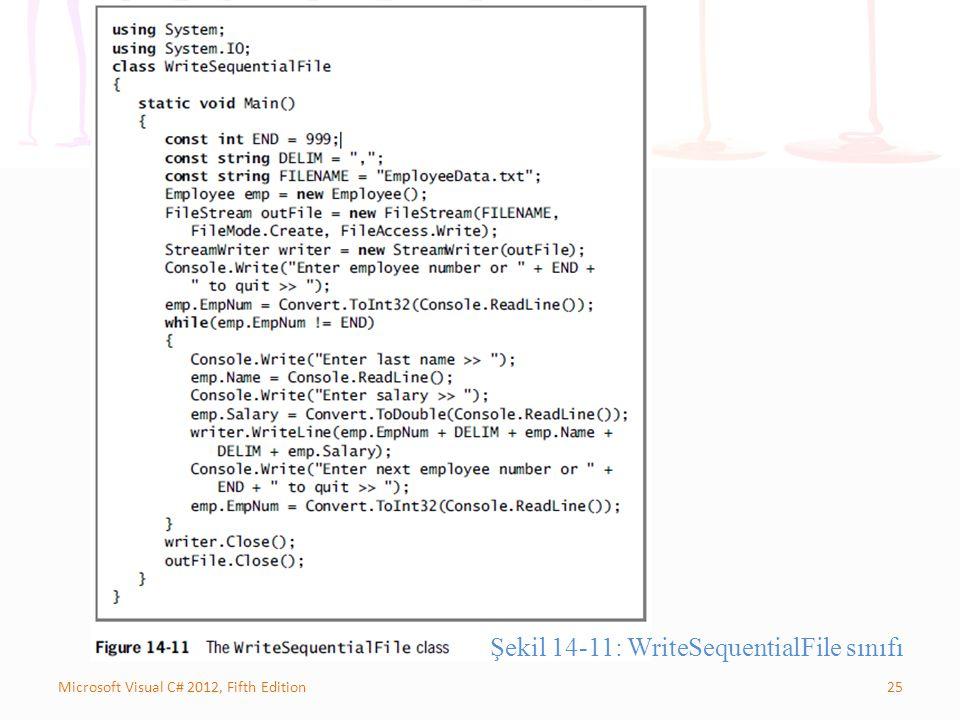 25Microsoft Visual C# 2012, Fifth Edition Şekil 14-11: WriteSequentialFile sınıfı