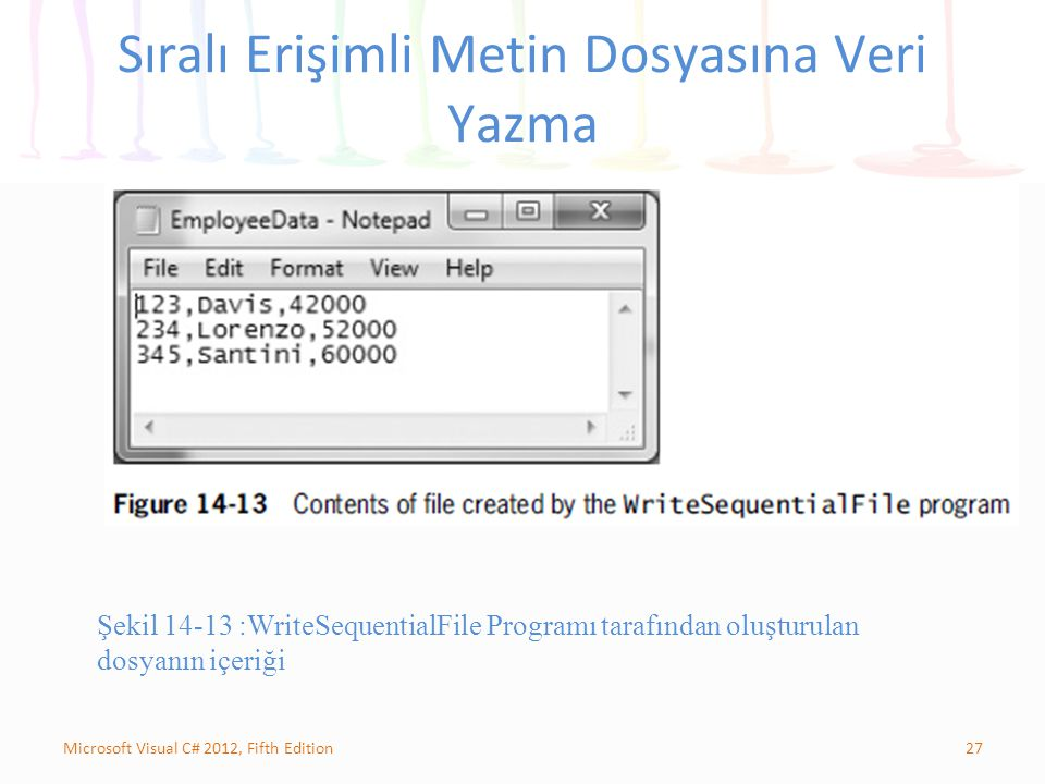 27Microsoft Visual C# 2012, Fifth Edition Sıralı Erişimli Metin Dosyasına Veri Yazma Şekil 14-13 :WriteSequentialFile Programı tarafından oluşturulan dosyanın içeriği