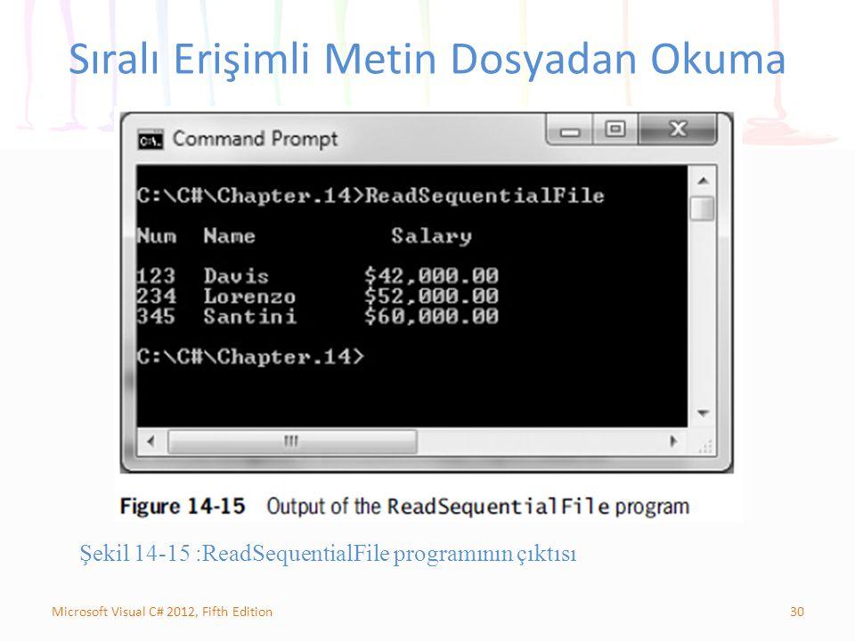 30Microsoft Visual C# 2012, Fifth Edition Sıralı Erişimli Metin Dosyadan Okuma Şekil 14-15 :ReadSequentialFile programının çıktısı